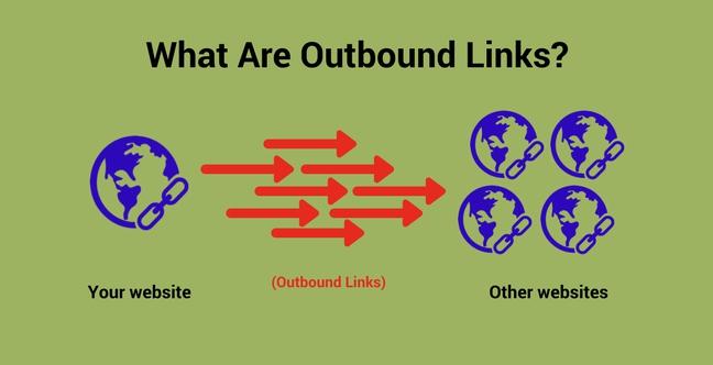 出站链接Outbound_Link.jpg